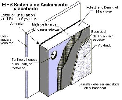 Index for Pinturas gamacolor
